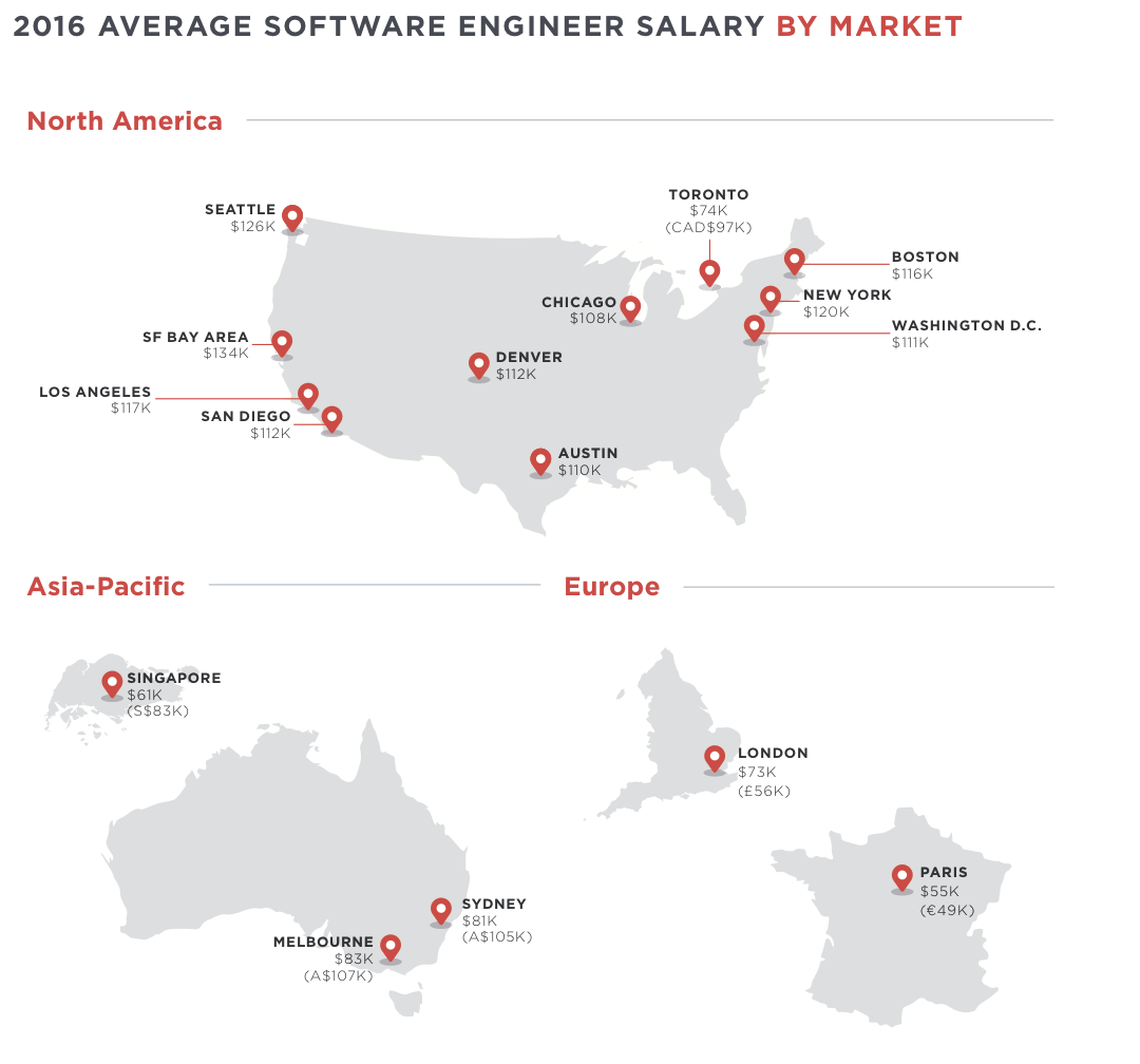 Hired's map of salaries by region